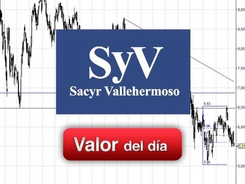 Análisis Técnico de Sacyr Vallehermoso por Ana Rafels en Estrategias Tv (23-11-11)