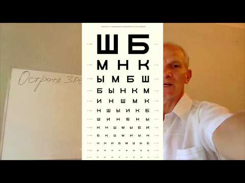 Как самостоятельно проверить зрение в домашних условиях
