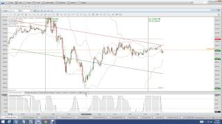 Nadex| Nadex Binary Options Trading Signals| Best Binary Options Strategy
