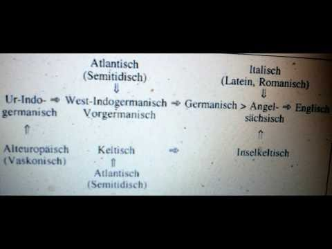 SEMITIC ORIGIN OF EUROPEAN LANGUAGES