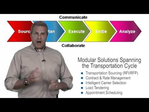Software to Manage Transportation & Logistics Operations