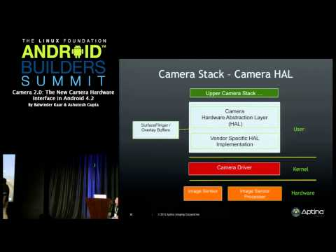 Android Builders Summit 2013 - Camera 2.0: The New Camera Hardware Interface in Android 4.2