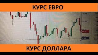Смотреть видео Курс евро. Курс доллара. Курс рубля. Акции на московской бирже. Подготовка трейдеров к 13 сентября онлайн