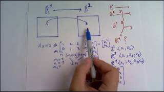 Lesson 18 - Linear Algebra, Linear Transformation: Lesson 1 Introduction