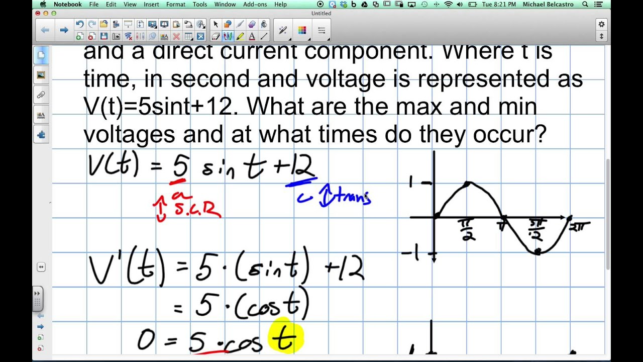problem solving strategies for math word problems math problem solving model