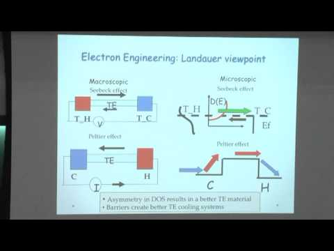 Molecular thermoelectric heat engines and coolers by Bhaskaran Muralidharan