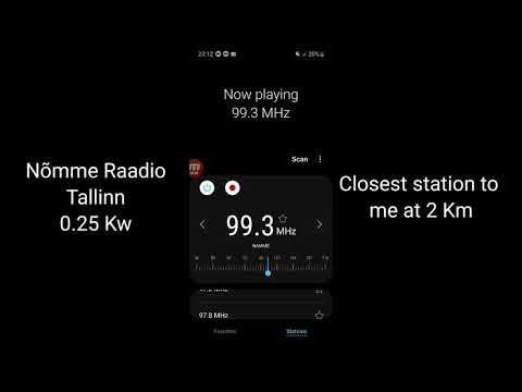 2020 Radio Bandscan in Tallinn, Estonia