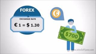 ¿ Qué es #Forex?   IMarketsLive mario lopez iml usa