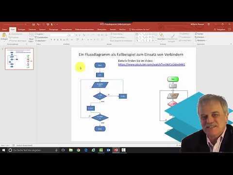 Flussdiagramm mit PowerPoint erstellen - ein Beispiel zum fächerübergreifenden Unterricht