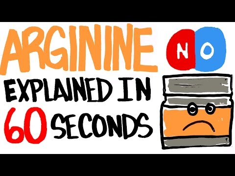 Arginine Explained in 60 Seconds - Do Nitric Oxide (NO) Boosters Increase Your Fitness Gains?