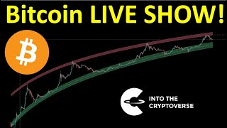 Bitcoin Watch Party! LIVE SHOW!