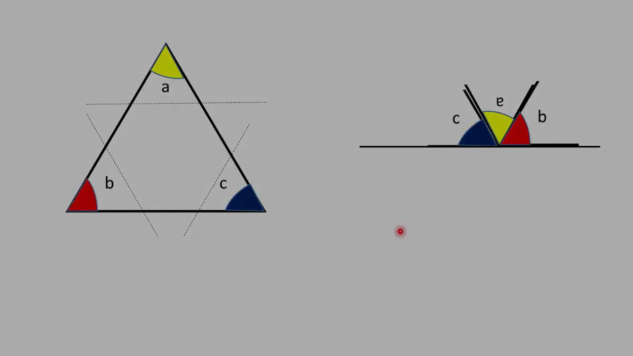 Sum of interior angles of Triangle is 180 degree.Why ...  180 Degree Angle Haircut