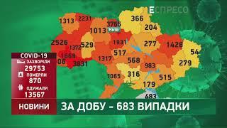 Коронавірус в Украі ні статистика за 12 червня