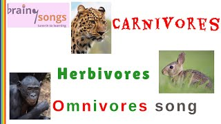 I'm an Omnivore  / BrainySongs - Songs for learning Science and English