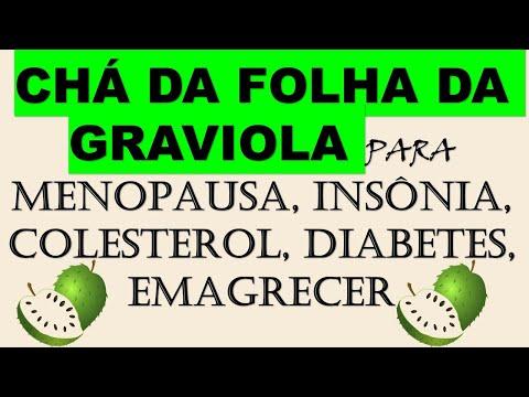 chÁ-da-folha-da-graviola-para-menopausa,-insÔnia,-colesterol,-diabetes,-emagrecer