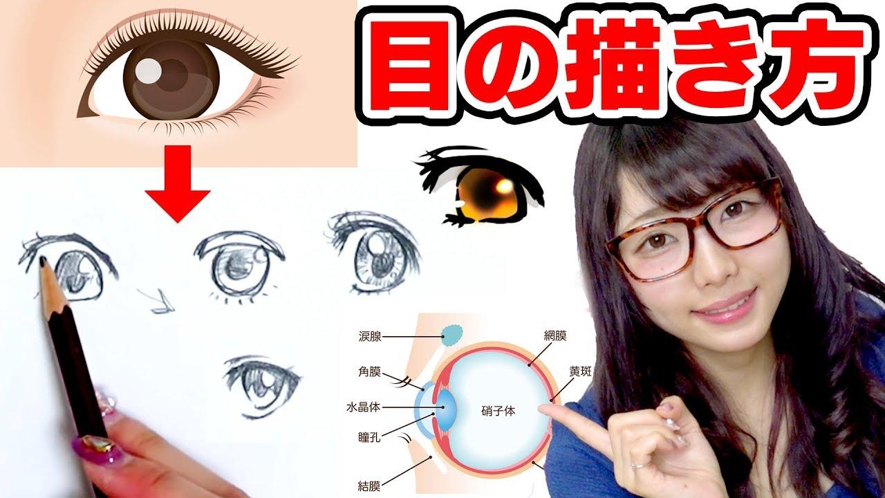 描き方講座 5分で簡単に初心者が上手に目の絵を描く方法やってみた