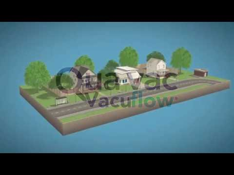 QUAVAC Vacuflow Vacuum Sewer system VS Gravity sewer system
