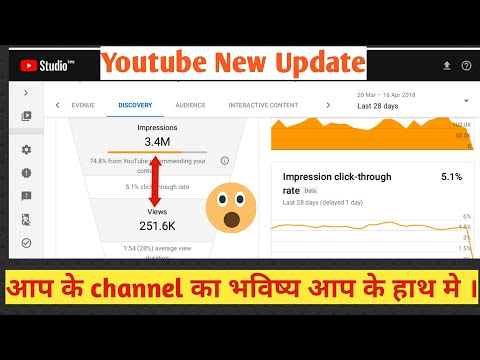 Youtube new update | New Creator Studio features - impression , Views & CTR, Full Tutorial hindi