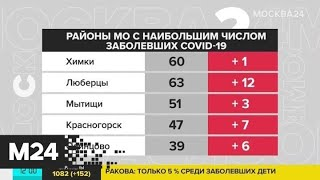 В Подмосковье выявлено 152 новых случая COVID-19 - Москва 24