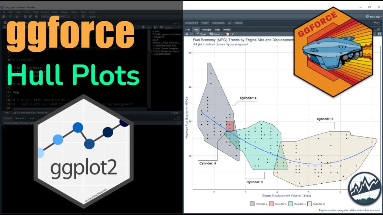ggforce: Visualizing clusters using Hull Plots in ggplot2