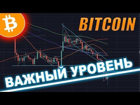 Криптовалюта Биткоин Анализ Курса! Bitcoin ВАЖНЫЙ УРОВЕНЬ!