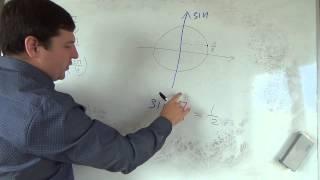 Алгебра 10 класс. 26 сентября. Числовая окружность и СИНУС!