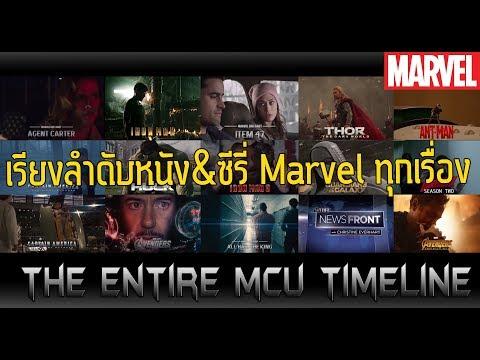 สูตรดูหนังหนังและซีรี่ Marvel ทั้งหมดเรียงแบบครบที่สุด! Comic World Daily