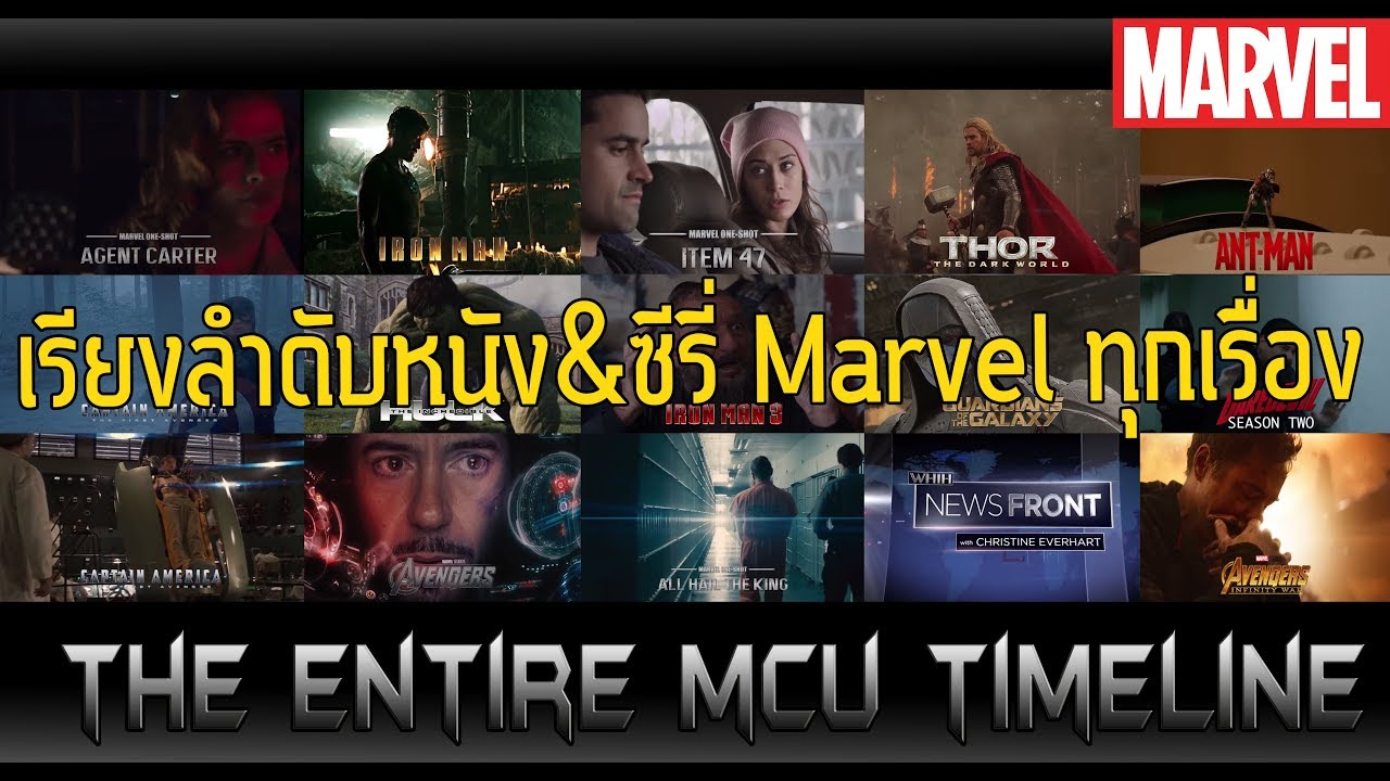 สูตรดูหนังหนังและซีรี่ Marvel ทั้งหมดเรียงแบบครบที่สุด!- Comic World Daily