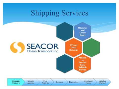 Seacor Video