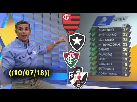 Flamengo, Botafogo, Fluminense e Vasco se preparam para reinício do Brasileirão