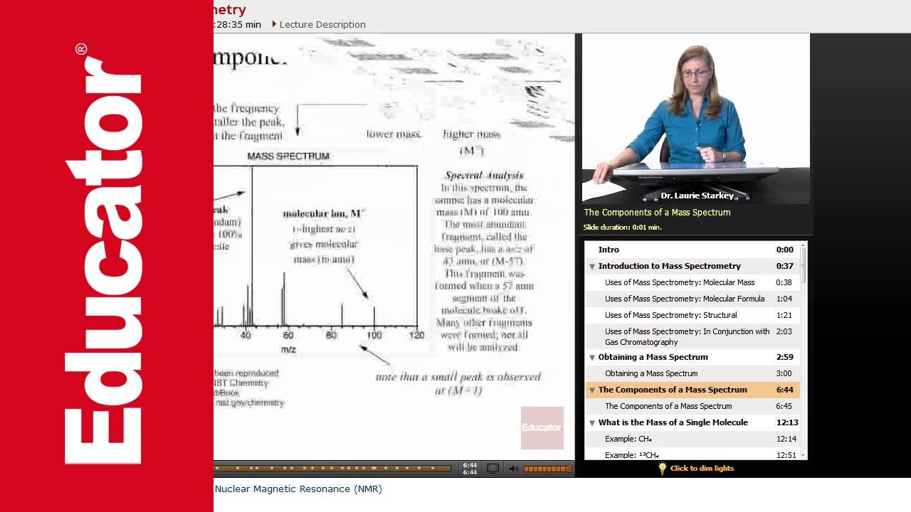 Mass Spectrometry | Organic Chemistry - YouTube
