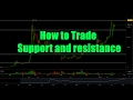 How to use Support & Resistance crypto trading