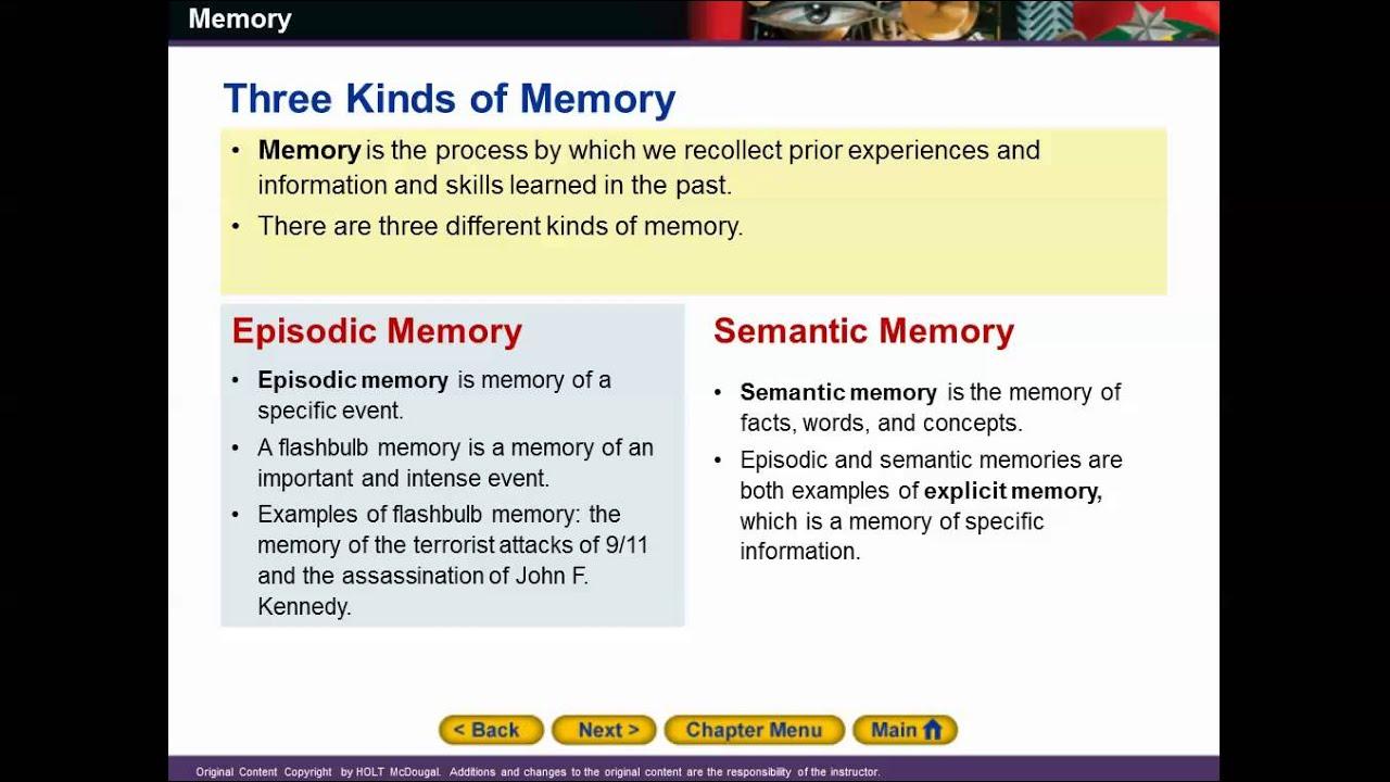 Three Types Of Memory 1 Youtube