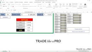 Калькулятор расчета торгового лота Форекс
