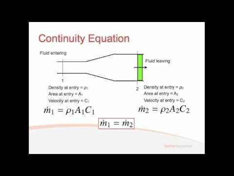 continuity equation physics. fluids - lecture 2.1 continuity and bernoulli\u0027s equation physics
