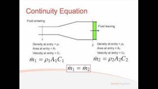 Fluids - Lecture 2.1 - Continuity and Bernoulli