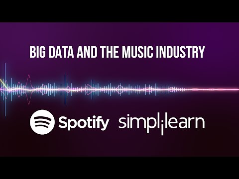 Big Data Use Cases | Spotify Big Data Analytics | How Spotify Uses Big Data | Simplilearn