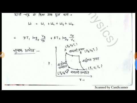 Bsc Physics : Thermodynamics Physics First unit notes in hindi