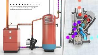 Laddomat 21(Термосмесительный узел Laddomat 21 Laddomat 21 работает полностью автоматически при условии, что запуск и остановка..., 2014-11-17T08:12:03.000Z)