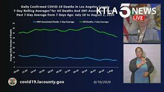Coronavirus: L.A. County officials 'cautiously optimistic' as COVID-19 hospitalizations decline