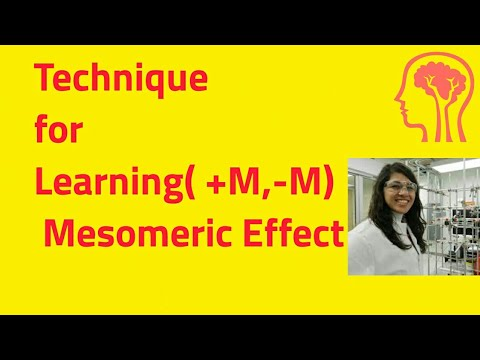 Mesomeric Effect in English-Trick for Mesomeric Effect (+M,-M)/Organic Chemistry(EnglishTutorial)