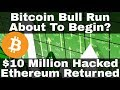 Crypto News | Bitcoin Bull Run About To Begin? $10 Million Hacked Ethereum Returned