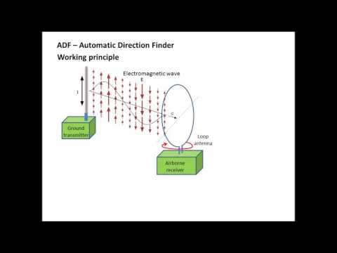 Ground-based Civil Aviation Radio Navigation Systems, Part 1: Introduction, ADF / NDB, VOR