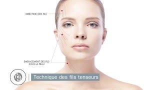 La médecine esthétique à Paris expliquée par le Docteur Diacakis