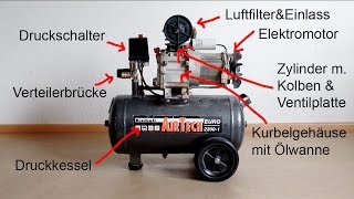 Reparatur Druckluft Kompressor Einhell Euro 2200-1