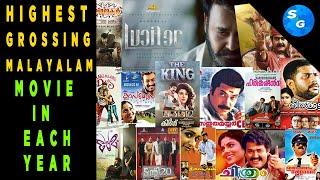 Highest Grossing Malayalam Movie in Each Year (1980 - 2019)
