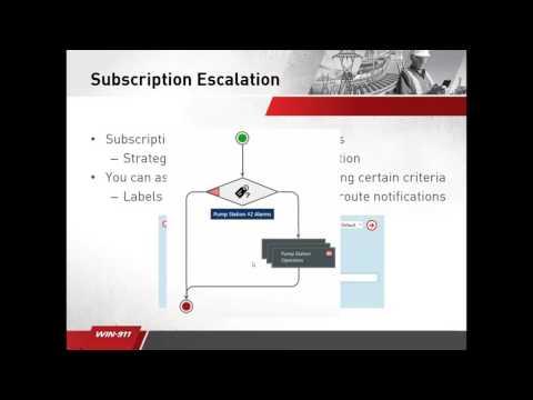 WIN-911 Software Exploring SCADA/HMI Sources