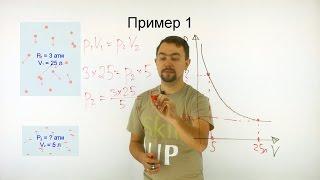Физика - Газовые законы. Уравнение идеального газа.