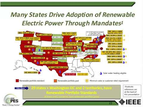 IEEE PES Webinar 'Green Energy Success, Opportunities, Challenges'1