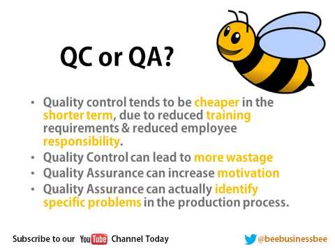Bee Business Bee Quality Presentation